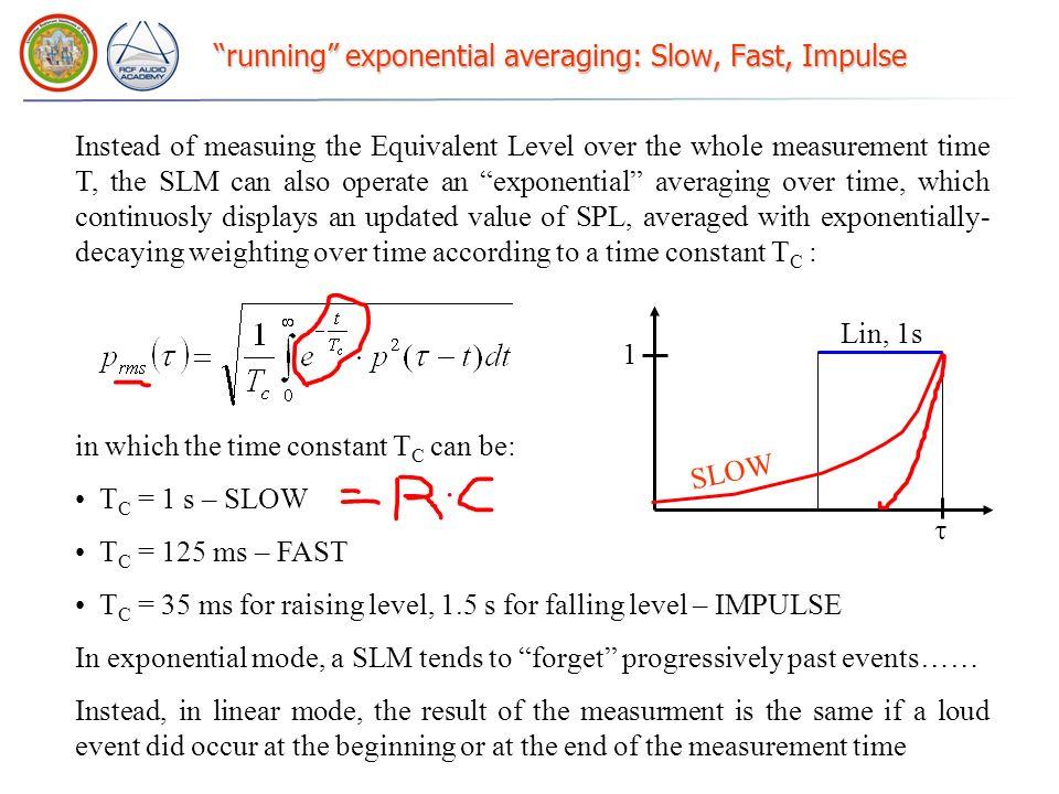 running exponential averaging: Slow, Fast, Impulse