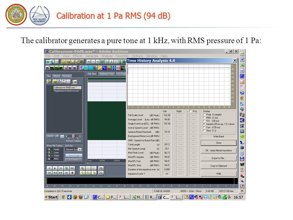 Calibration at 1 Pa RMS (94 dB)