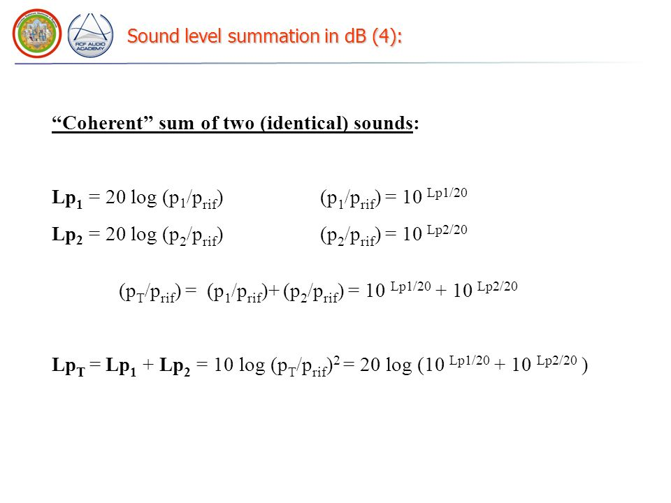 Sound level summation in dB (4):