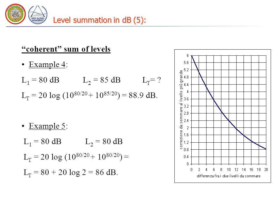 Level summation in dB (5):