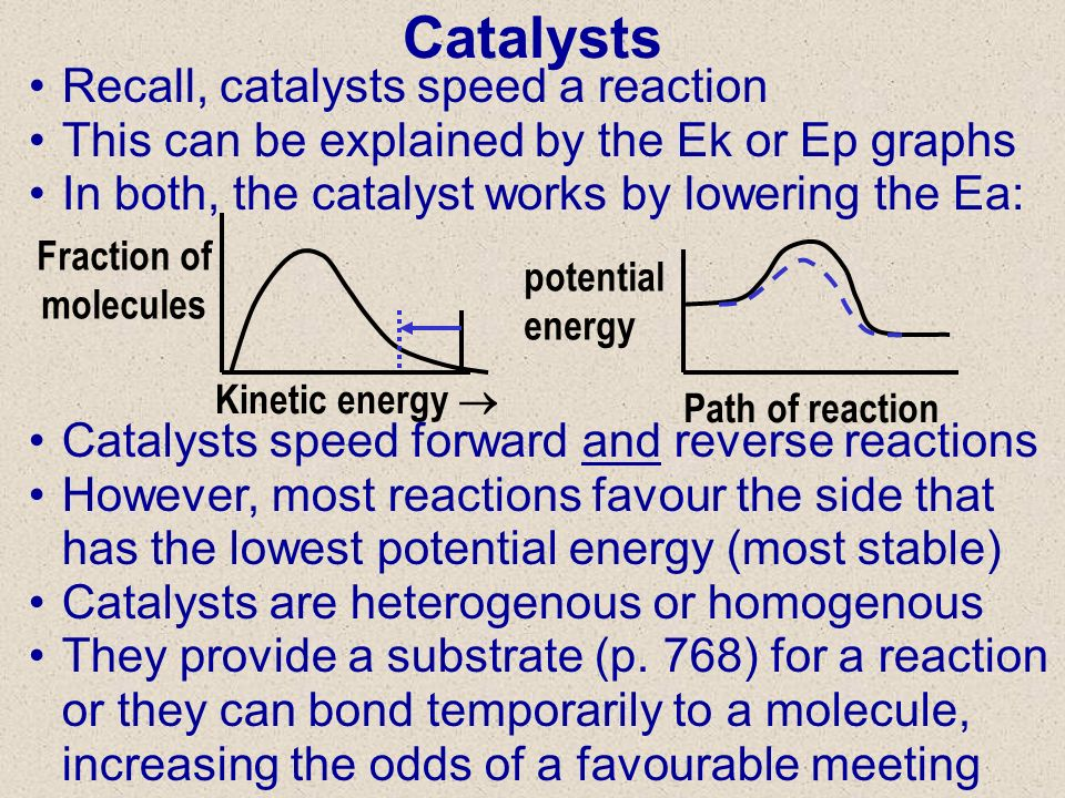 Catalysts Recall, catalysts speed a reaction