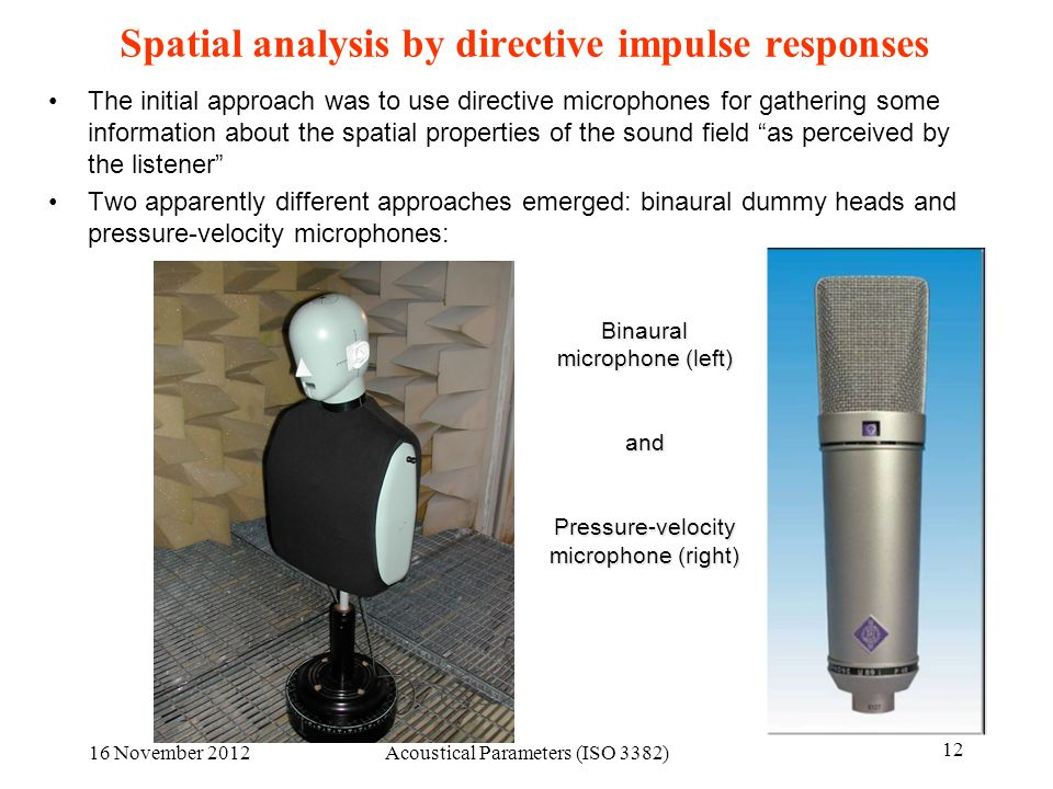 Spatial analysis by directive impulse responses