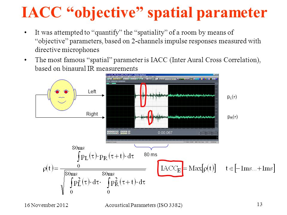 IACC objective spatial parameter