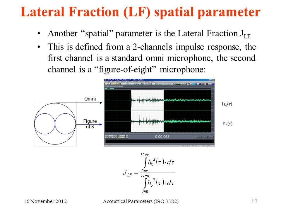 Lateral Fraction (LF) spatial parameter