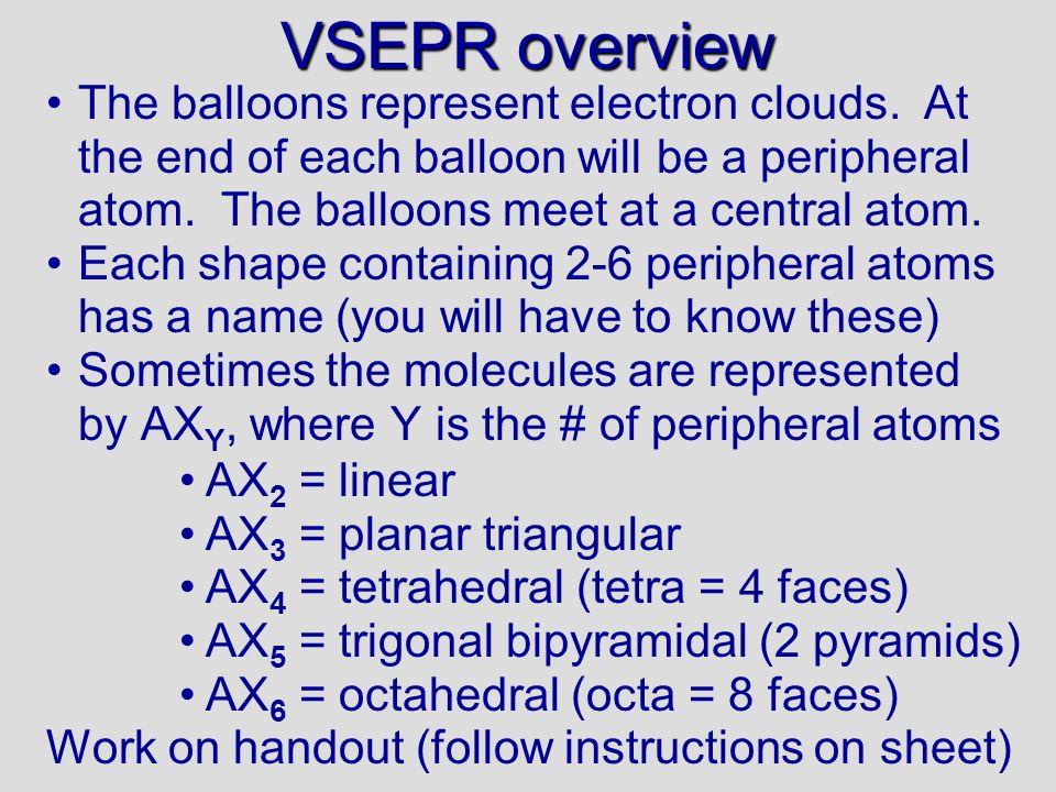 VSEPR overview 06/10/99.