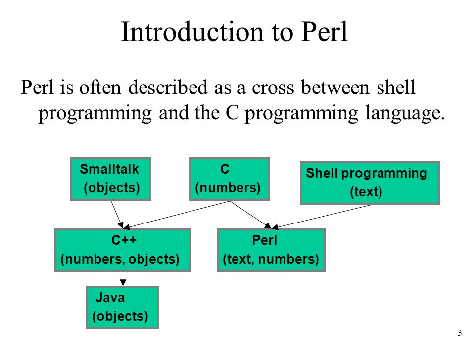 Introduction To Perl Ppt Download