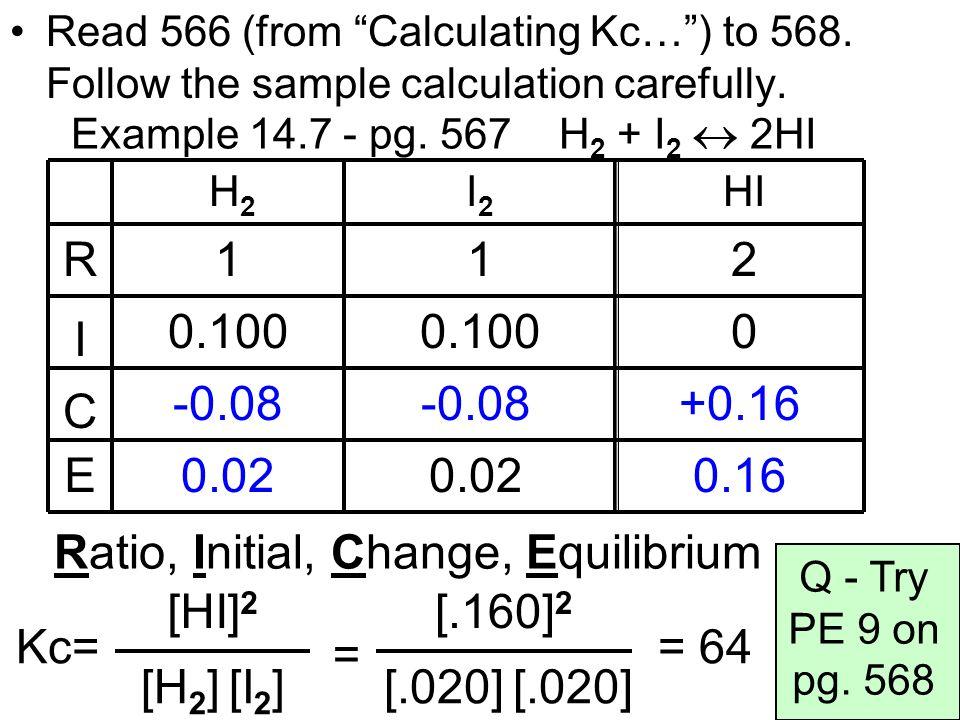 Ratio, Initial, Change, Equilibrium