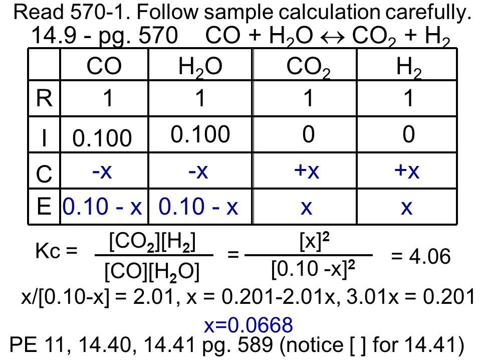 14.9 - pg. 570 CO + H2O  CO2 + H2 R I C E CO H2O CO2 H2 1 1 1 1 0.100