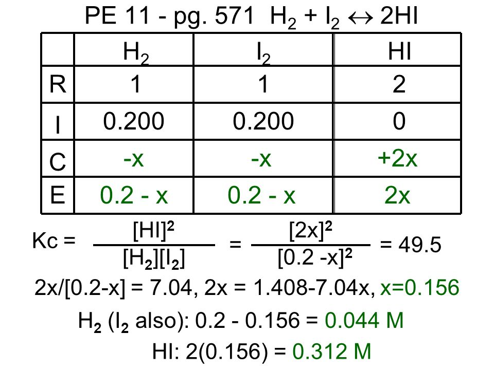 PE 11 - pg. 571 H2 + I2  2HI R I C E H2 I2 HI 1 1 2 0.200 0.200 -x -x