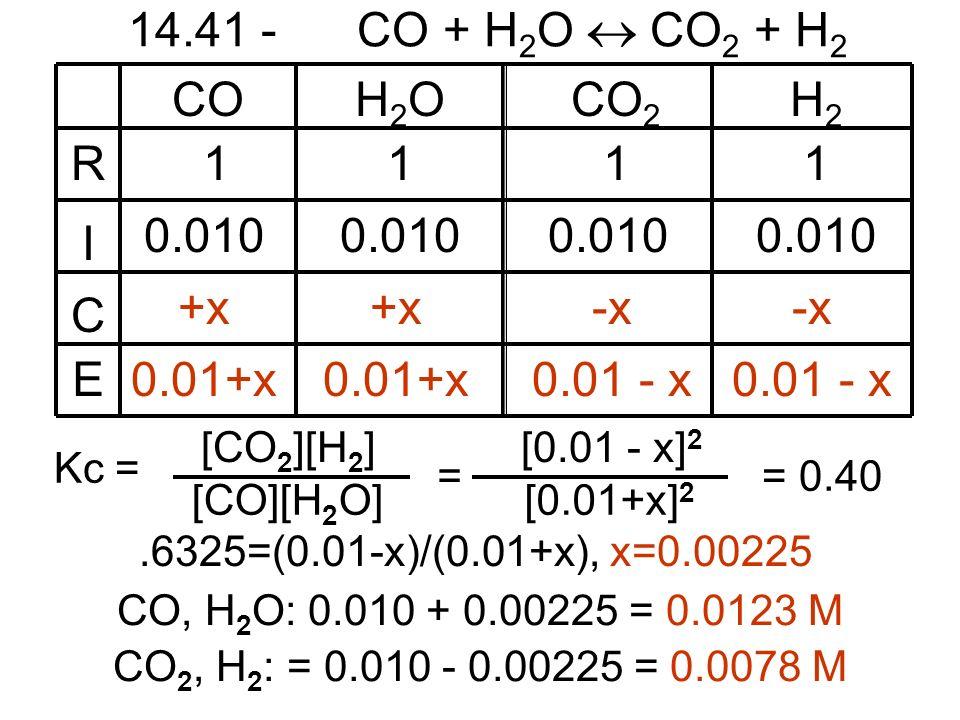 14.41 - CO + H2O  CO2 + H2 R I C E CO H2O CO2 H2 1 1 1 1 0.010 0.010