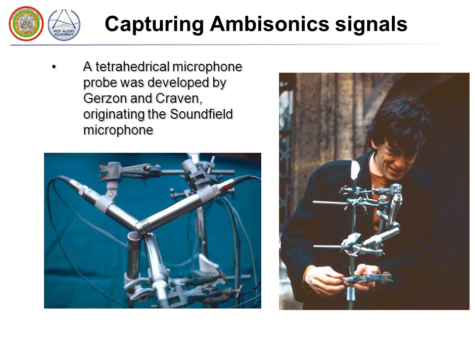 Capturing Ambisonics signals