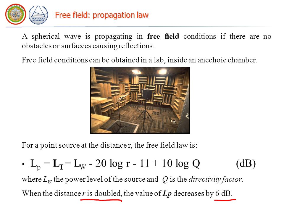 Free field: propagation law