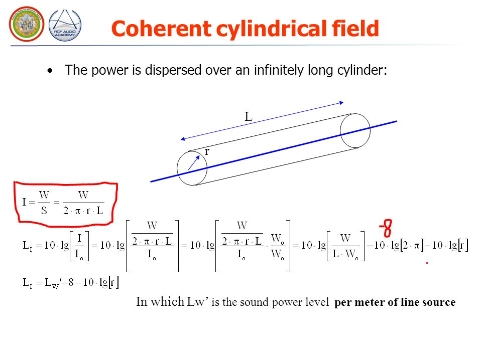 Coherent cylindrical field