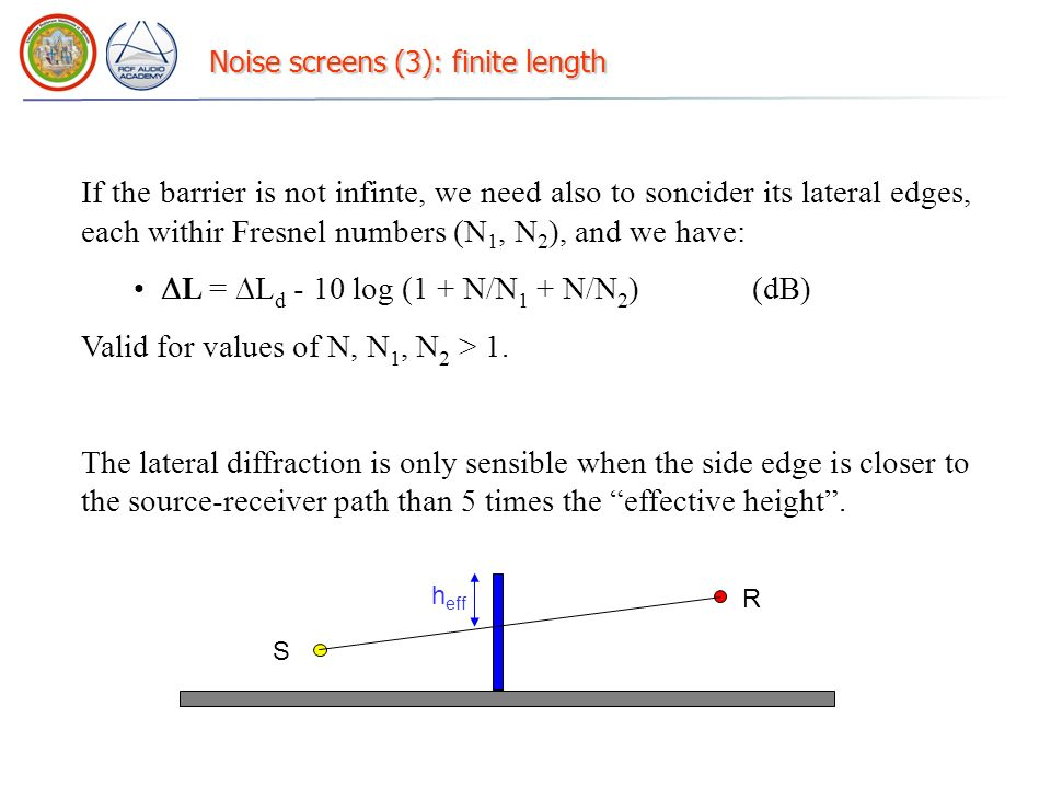 Noise screens (3): finite length