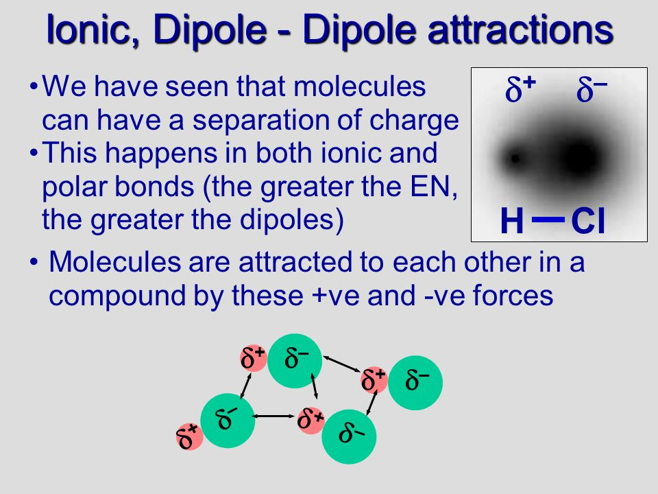 Ionic, Dipole - Dipole attractions