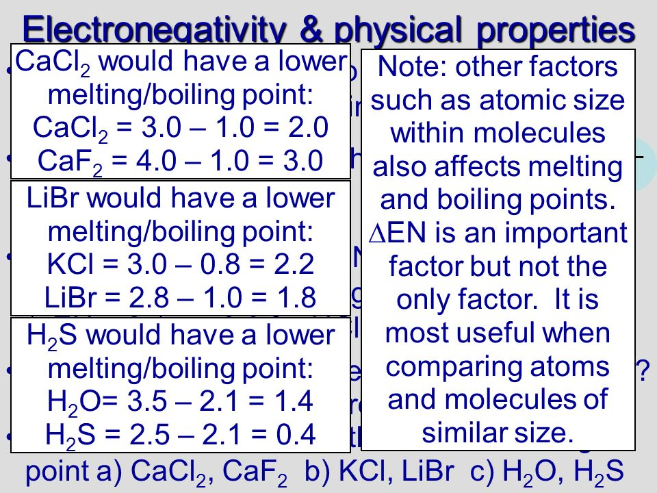 Electronegativity & physical properties