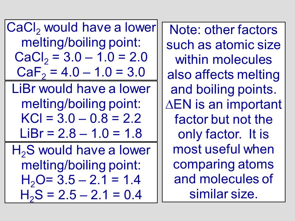 CaCl2 would have a lower melting/boiling point: