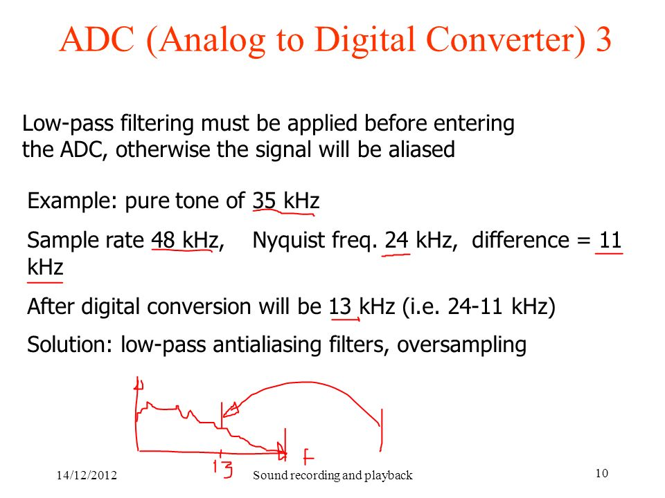 ADC (Analog to Digital Converter) 3