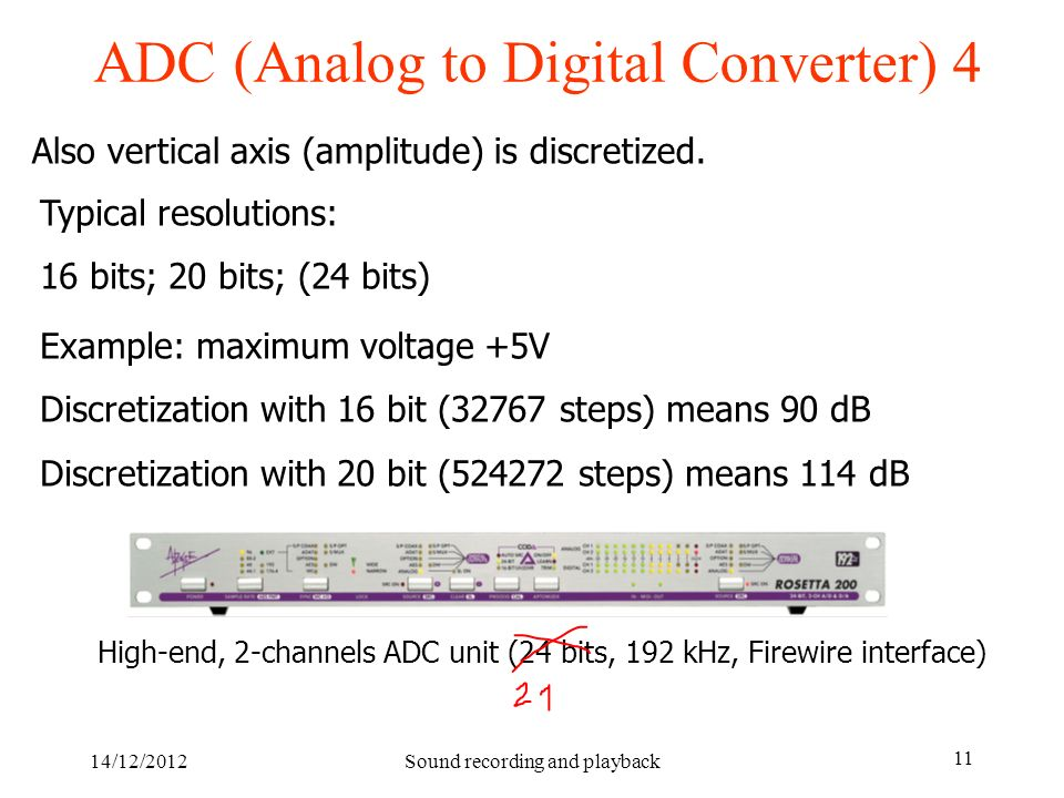 ADC (Analog to Digital Converter) 4