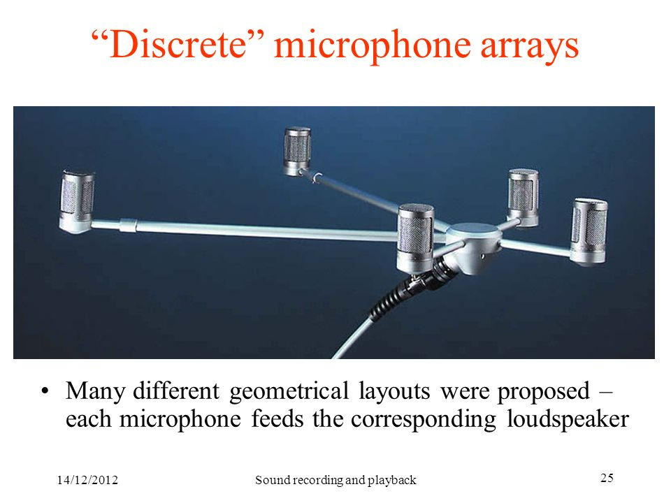 Discrete microphone arrays