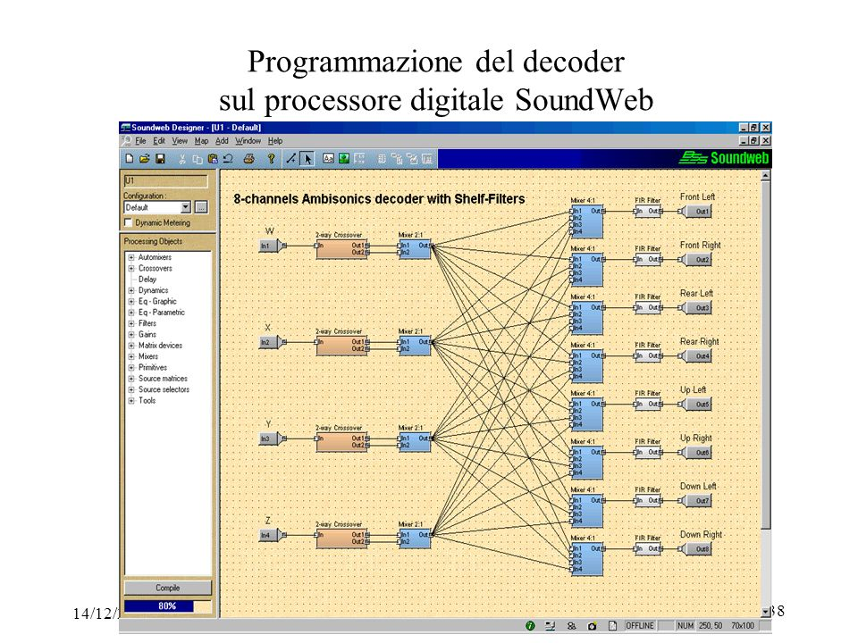 Programmazione del decoder sul processore digitale SoundWeb