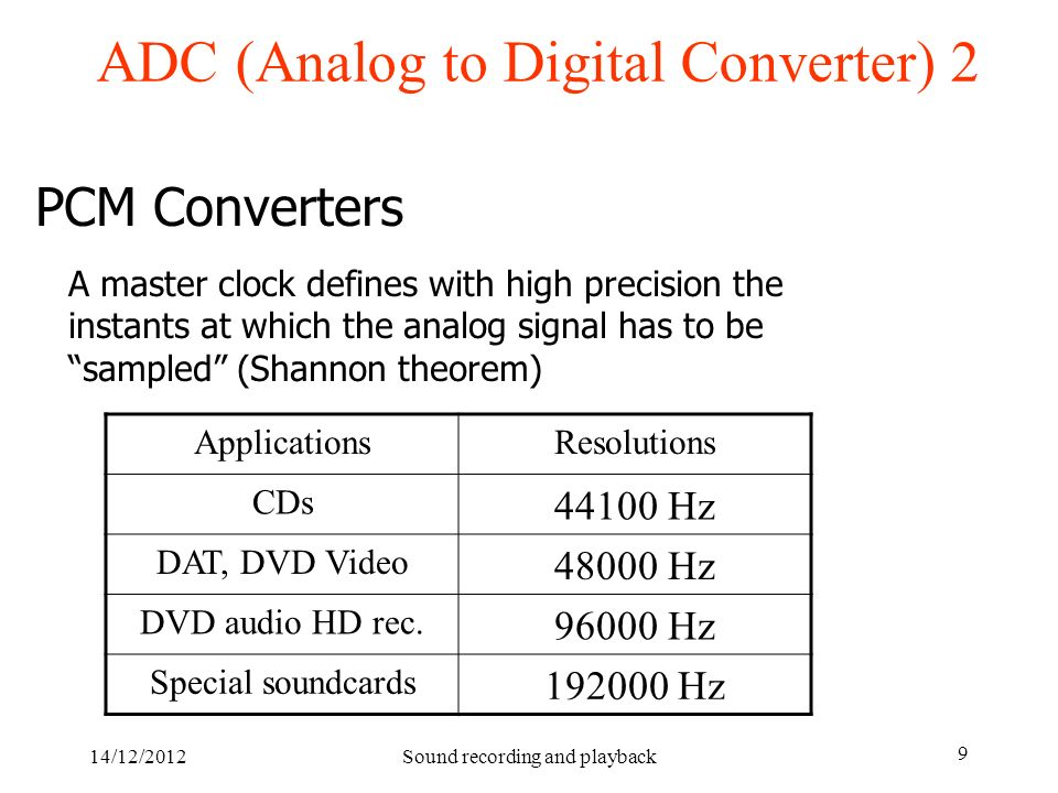 ADC (Analog to Digital Converter) 2