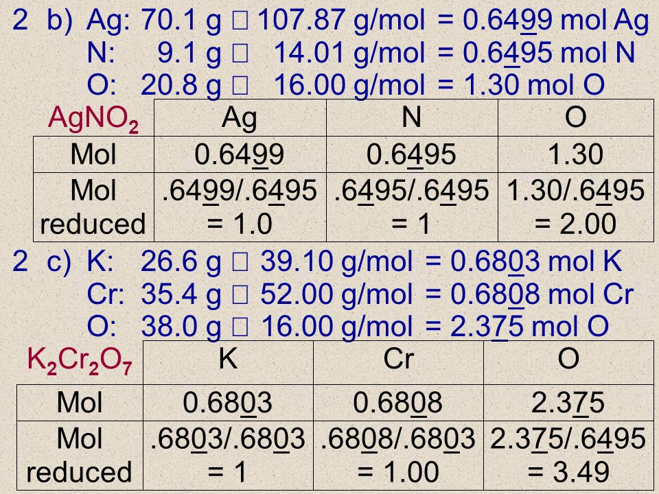 2 b) Ag: 70.1 g ¸ 107.87 g/mol = 0.6499 mol Ag N: 9.1 g ¸ 14.01 g/mol = 0.6495 mol N. O: 20.8 g ¸ 16.00 g/mol = 1.30 mol O.