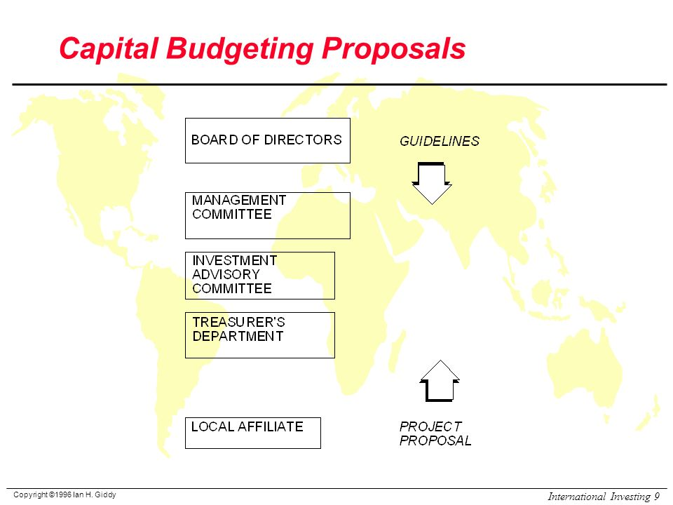 capital budgeting research proposals Capital budgeting  and research development projects are worth pursuing the most valuable aim of capital budgeting is to rank investment proposals.