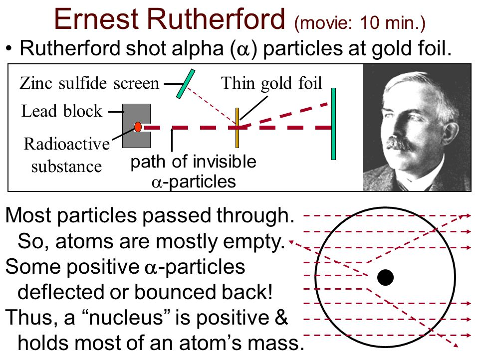 Ernest Rutherford (movie: 10 min.)