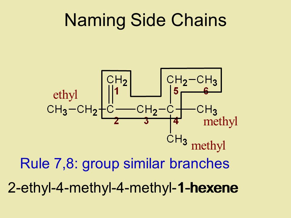 Naming Side Chains Rule 7,8: group similar branches