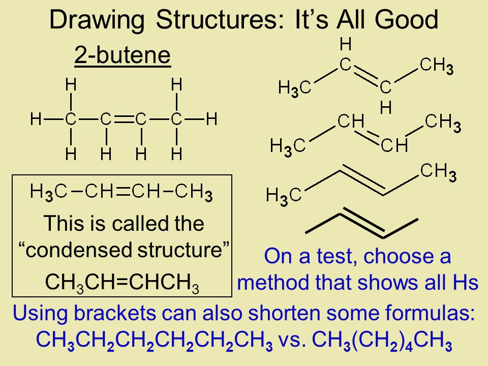 Drawing Structures: It's All Good