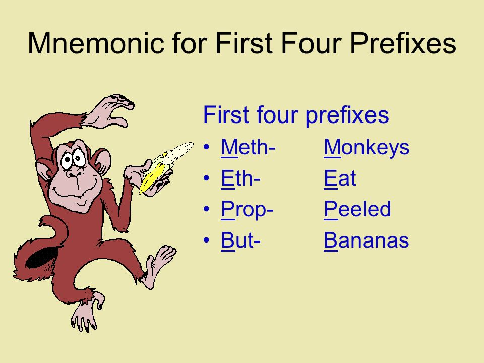 Mnemonic for First Four Prefixes