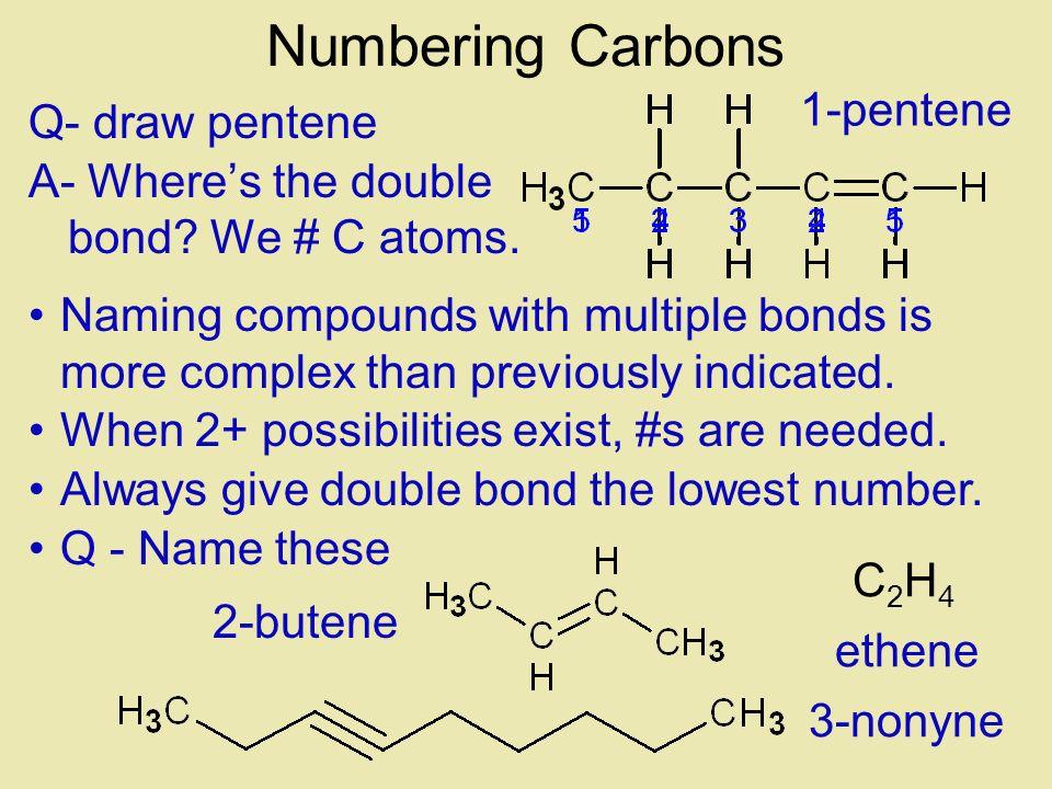 Numbering Carbons 1-pentene Q- draw pentene