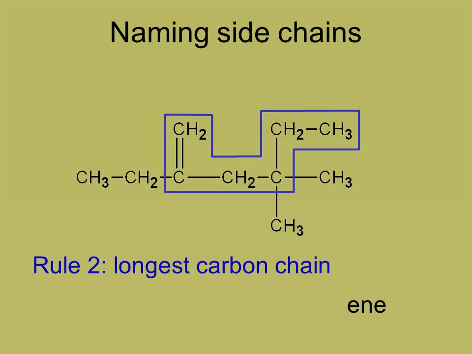 Naming side chains Rule 2: longest carbon chain ene