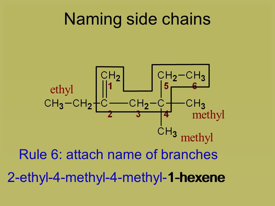 Naming side chains Rule 6: attach name of branches