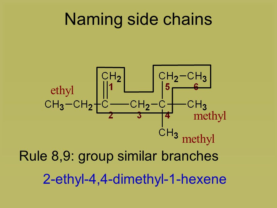 Naming side chains Rule 8,9: group similar branches