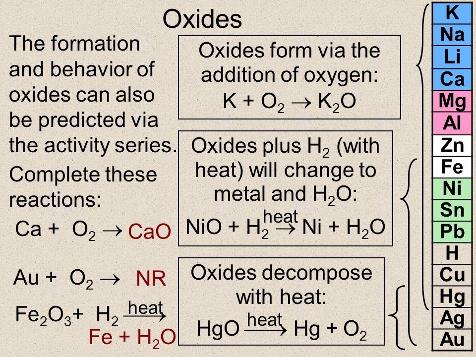 Oxides K. Na. Li. Ca. Mg. Al. Zn. Fe. Ni. Sn. Pb. H. Cu. Hg. Ag. Au.
