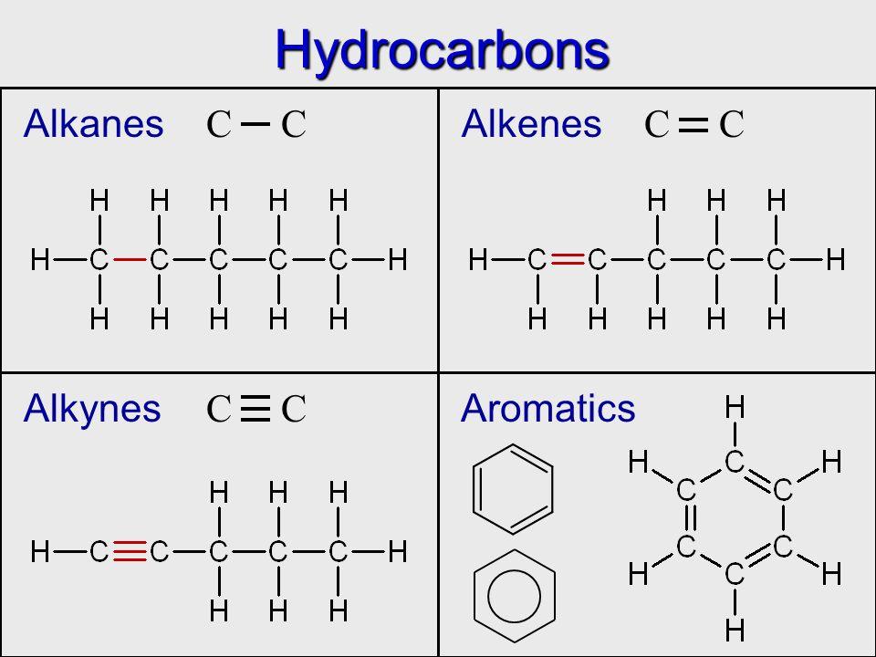 21/10/99 Hydrocarbons Alkanes C C Alkenes C C Alkynes C C Aromatics
