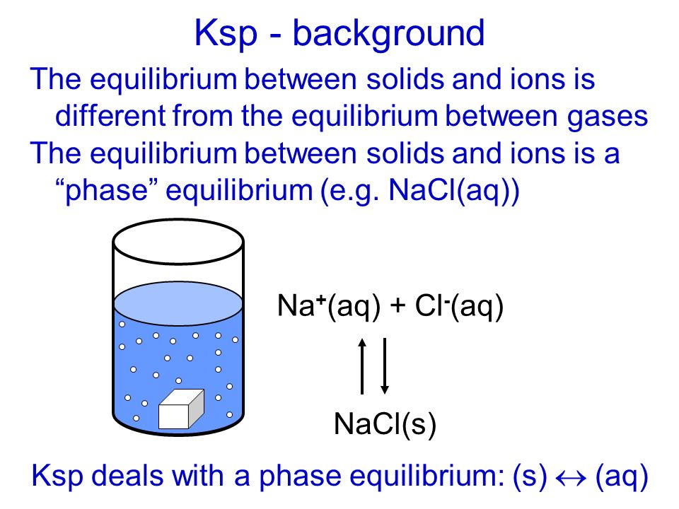 Ksp deals with a phase equilibrium: (s)  (aq)