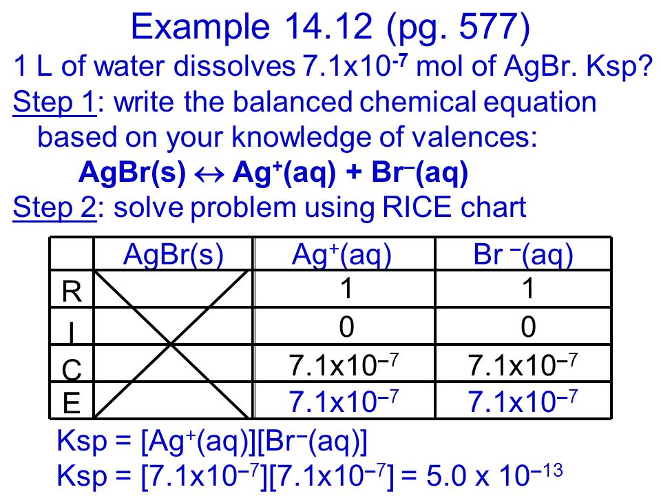 Example 14.12 (pg. 577) 1 L of water dissolves 7.1x10-7 mol of AgBr. Ksp
