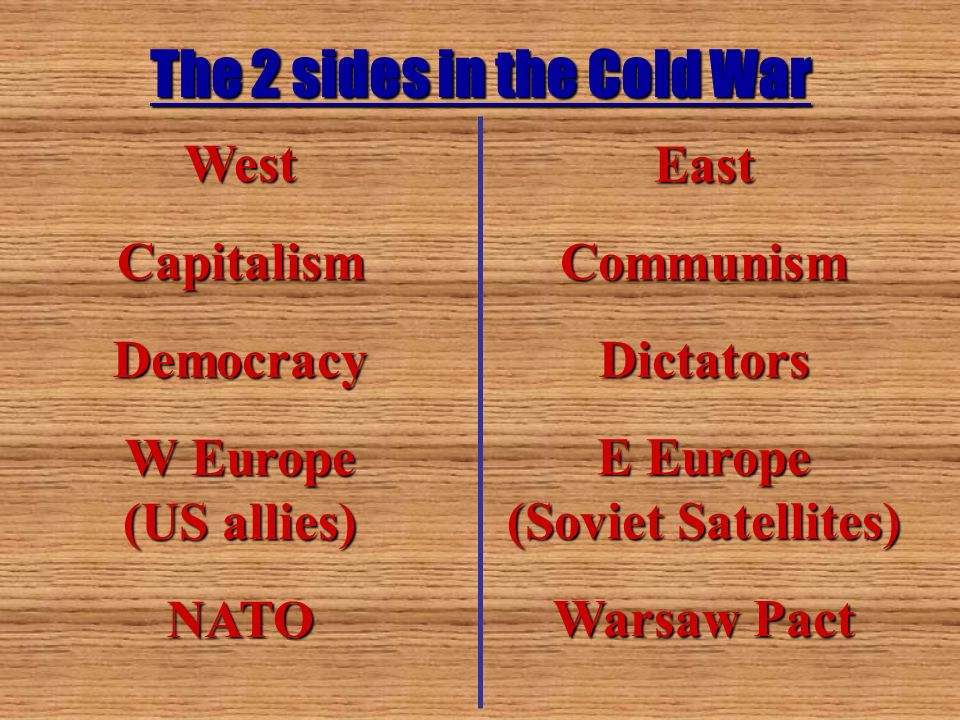 The 2 sides in the Cold War E Europe (Soviet Satellites)