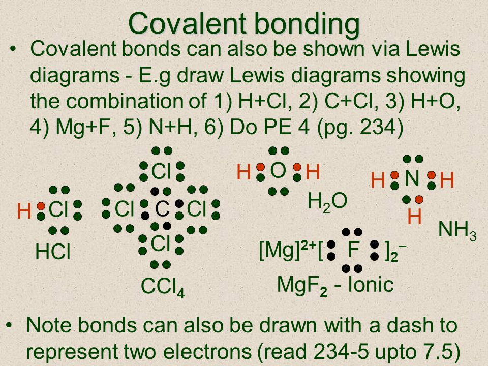 Covalent bonding 04/10/99.