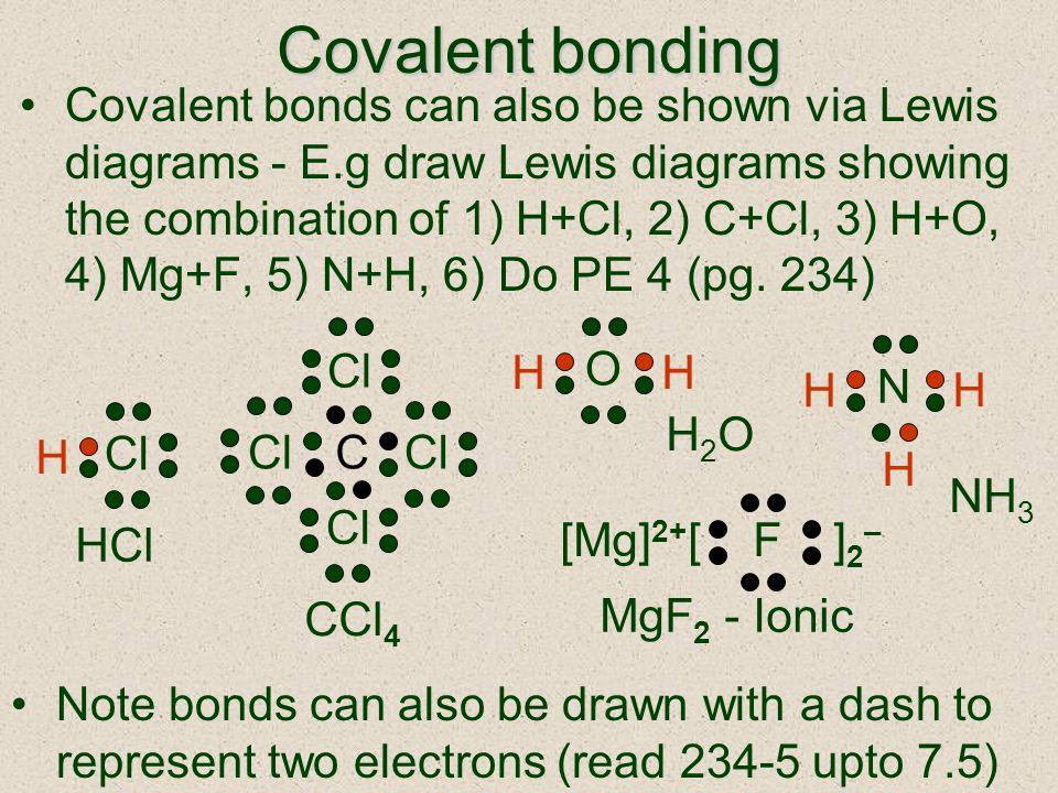 Covalent bonding04/10/99.