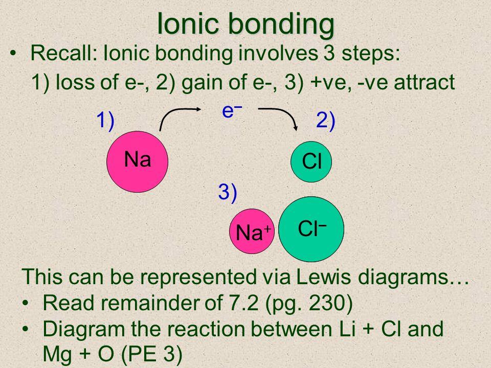 Ionic bonding Recall: Ionic bonding involves 3 steps: