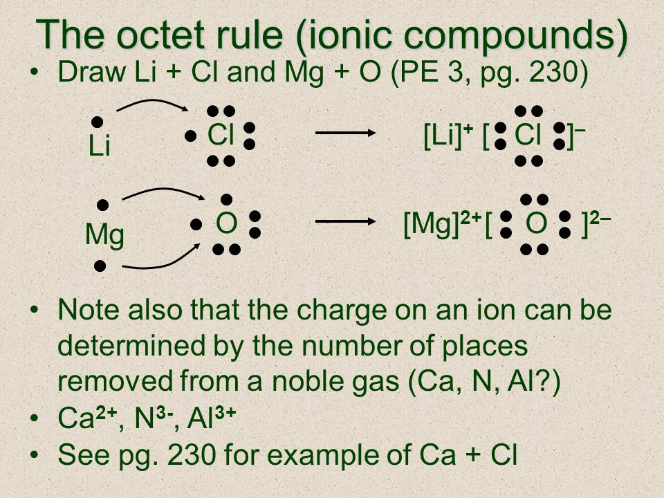 The octet rule (ionic compounds)