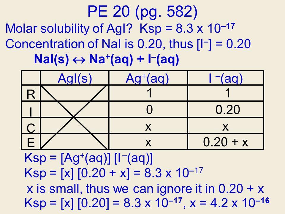 PE 20 (pg. 582) Molar solubility of AgI Ksp = 8.3 x 10–17