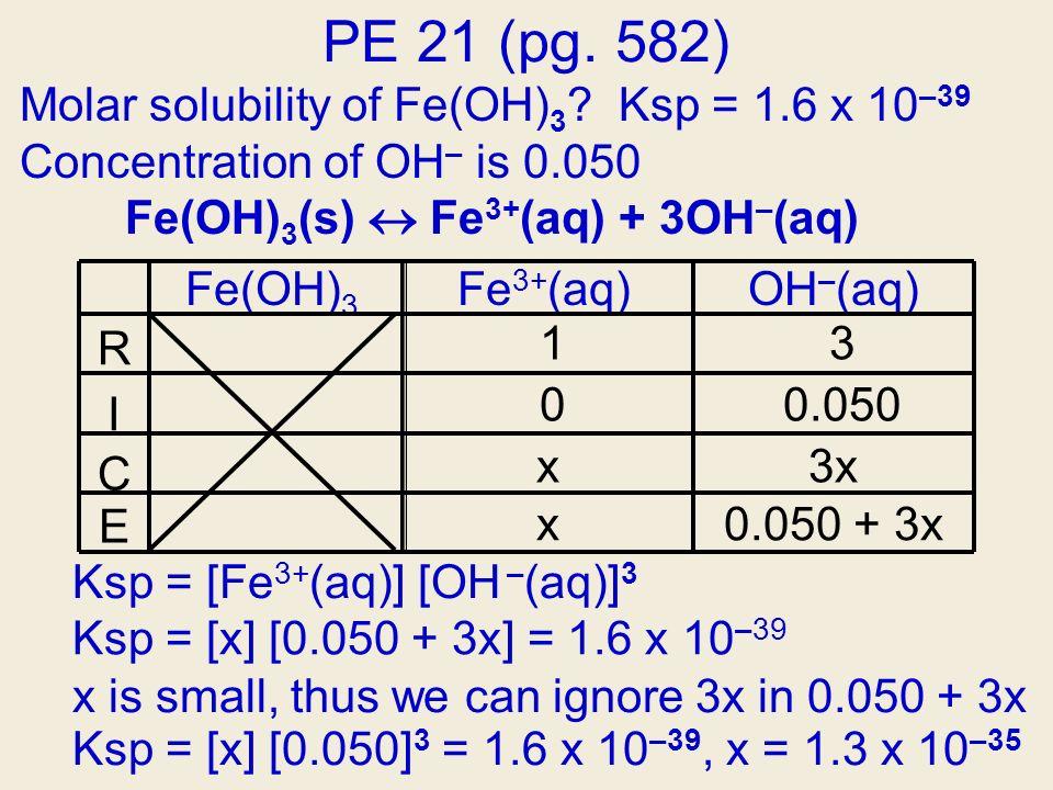 PE 21 (pg. 582) Molar solubility of Fe(OH)3 Ksp = 1.6 x 10–39