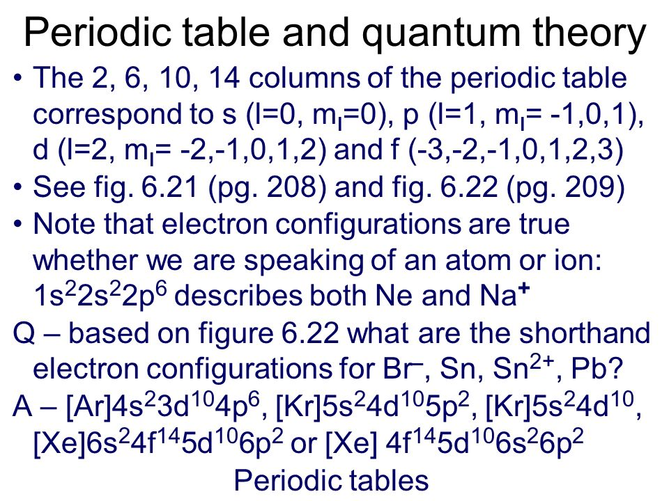Periodic table and quantum theory