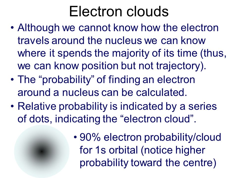 Electron clouds 22/09/99.