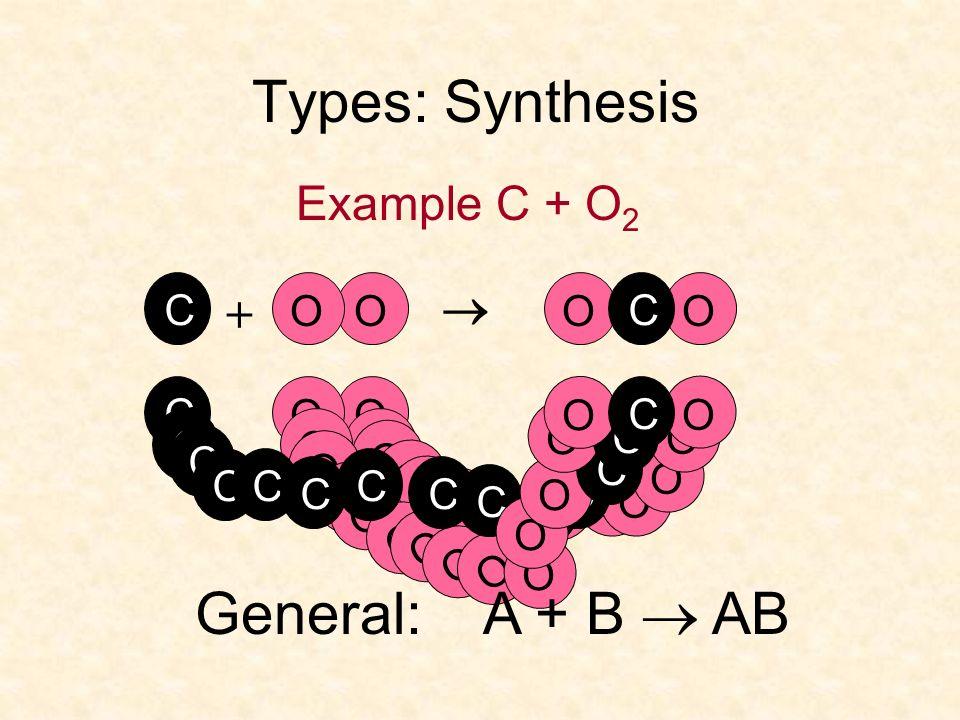 Types: Synthesis General: A + B  AB Example C + O2  + O O O O O O O